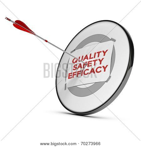 quality safety and efficacy