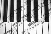 Постер, плакат: ноты Форте и фортепиано