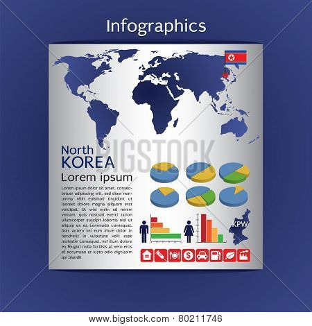 Infographic map of North Korea show population and consumption statistic information.