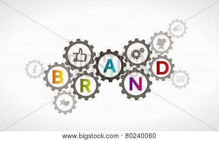 Brand synergy