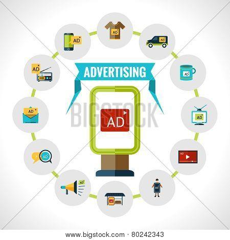 Advertising Billboard Concept
