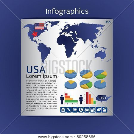 Infographic Map Of USA Show Population And Consumption Statistic Information.