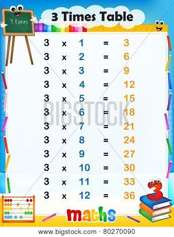 3 Times Table