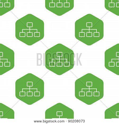 Scheme pattern