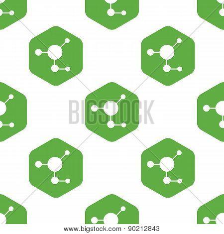 Molecule pattern
