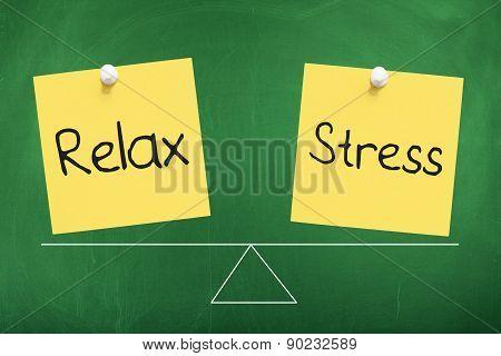 Stress Relaxation Balance