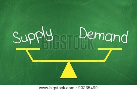 Supply Demand