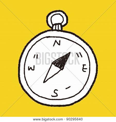 Doodle Compass