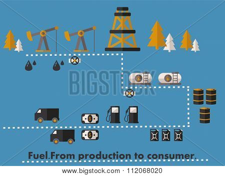 infographics path from  oil