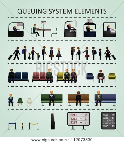 Queuing system elements.