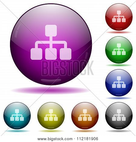 Network Glass Sphere Buttons