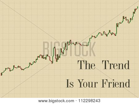 The trend is your friend.