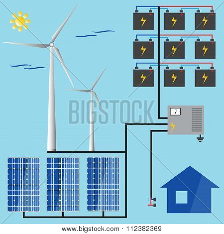 Solar Battery. Wind Generator. Green Energy. Vector.