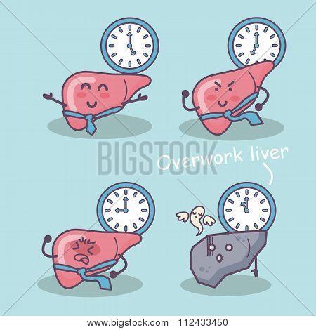 Overwork Liver