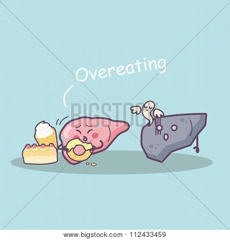 Overeat Damage Liver