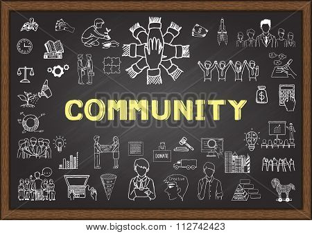 Community On Chalkboard