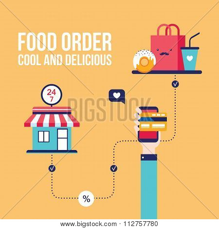 Food Order Online Shopping E-commerce Mobile Payment Successful Business