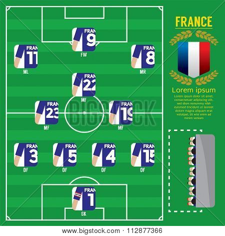 France Football Team Strategy Formation.