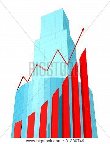 Edifícios e o gráfico de seta