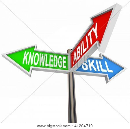 The words Knowledge, Skill and Ability on three-way street signs to symbolize the ways we learn and develop knew skills and ability in education and work life