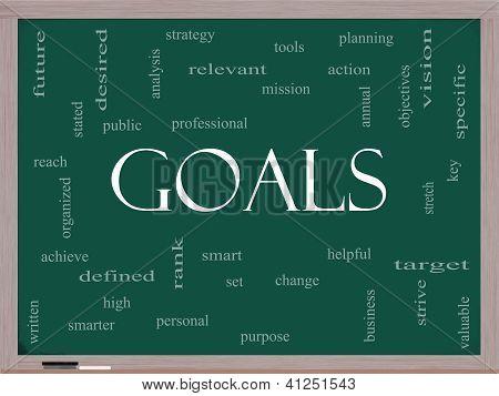 Goals Word Cloud Concept On A Blackboard