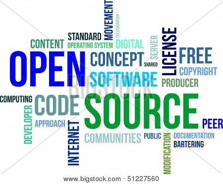 Word Cloud - Open Source