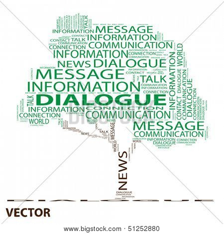 Vector eps concept or conceptual dialogue tree word cloud on white background