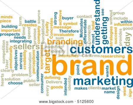 Marke marketing wordcloud