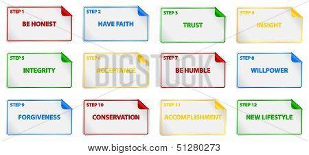 Twelve Steps Program