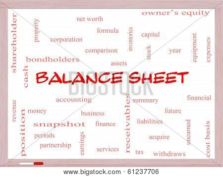 Balance Sheet Word Cloud Concept On A Whiteboard