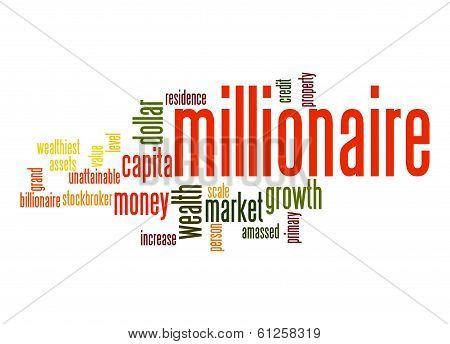 Millionaire Word Cloud