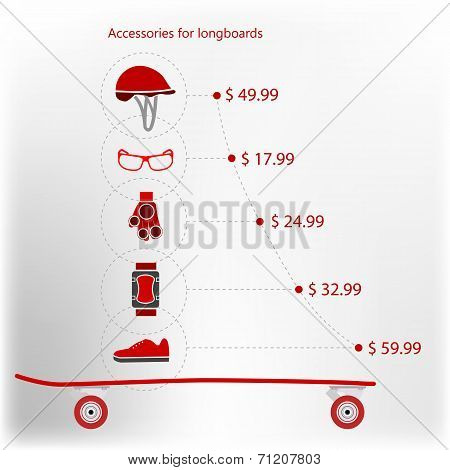 Price for accessories for longboarding