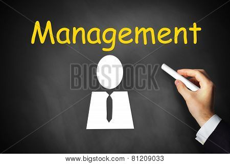 Hand Writing Management On Black Chalkboard