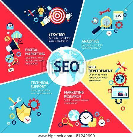 Seo Infographic Set