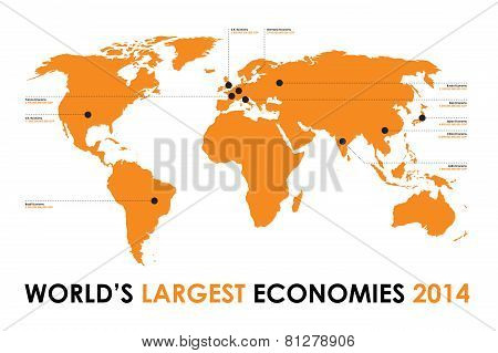 world economy background and figures