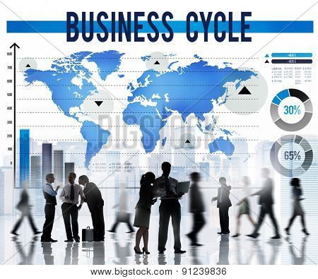 Business Cycle Process Strategy Growth Concept