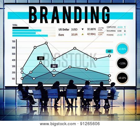 Brand Branding Marketing Business Strategy Concept