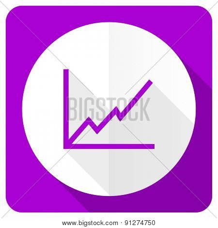 chart pink flat icon stock sign