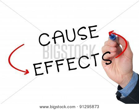 Man Hand writing Cause and Effect concept with marker on transparent wipe board