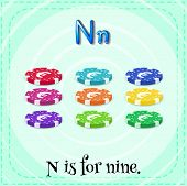 pic of letter n  - Flashcard letter N is for nine - JPG