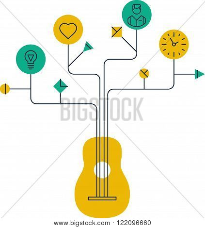 Guitar_tree_2.eps