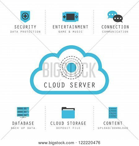 isolated cloud computing infographic cloud server icon