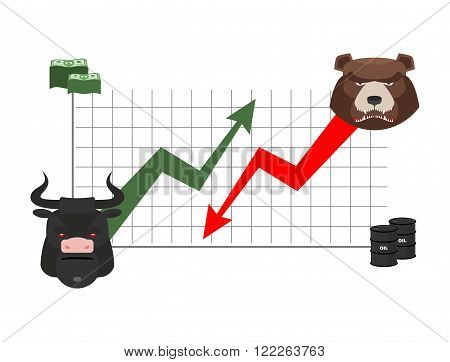 Bull And Bear Finance. Rise And Fall Of Quotations. Players On Exchange. Business Chart, Dollar And