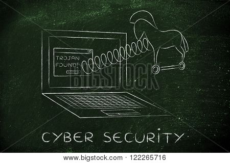 trojan coming out of laptop, cyber security