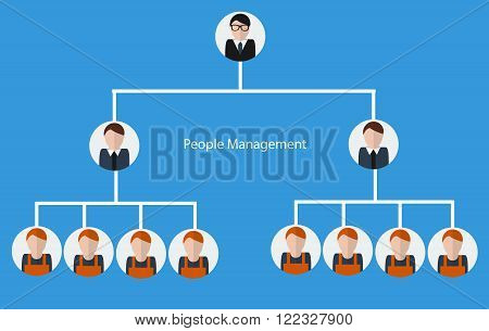 People management business concept illustration structure scheme. Human resources with top management
