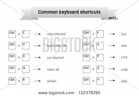 Simple infographic with common keyboard shortcuts part 1; can be printed without wasting of toner