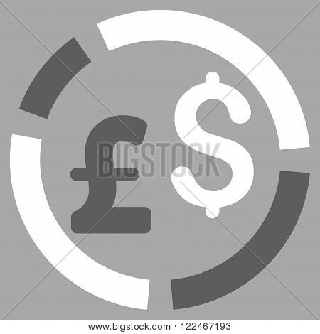 Pound and Dollar Currency Diagram vector icon. Pound And Dollar Currency Diagram icon symbol. Pound And Dollar Currency Diagram icon image. Pound And Dollar Currency Diagram icon picture.