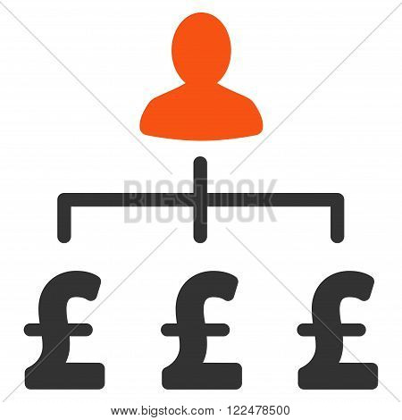 Pound Collector vector icon. Pound Collector icon symbol. Pound Collector icon image. Pound Collector icon picture. Pound Collector pictogram. Flat pound collector icon.