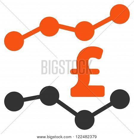 Pound Trends vector icon. Pound Trends icon symbol. Pound Trends icon image. Pound Trends icon picture. Pound Trends pictogram. Flat pound trends icon. Isolated pound trends icon graphic.