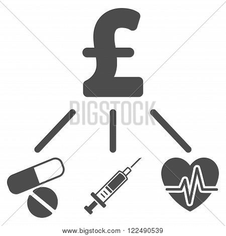 Medical Pound Budget vector icon. Medical Pound Budget icon symbol. Medical Pound Budget icon image. Medical Pound Budget icon picture. Medical Pound Budget pictogram. Flat medical pound budget icon.